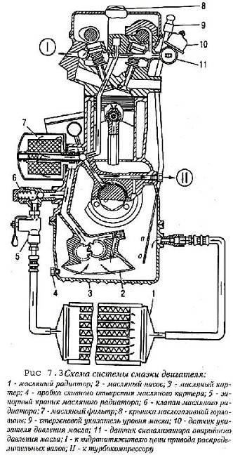 Механизация